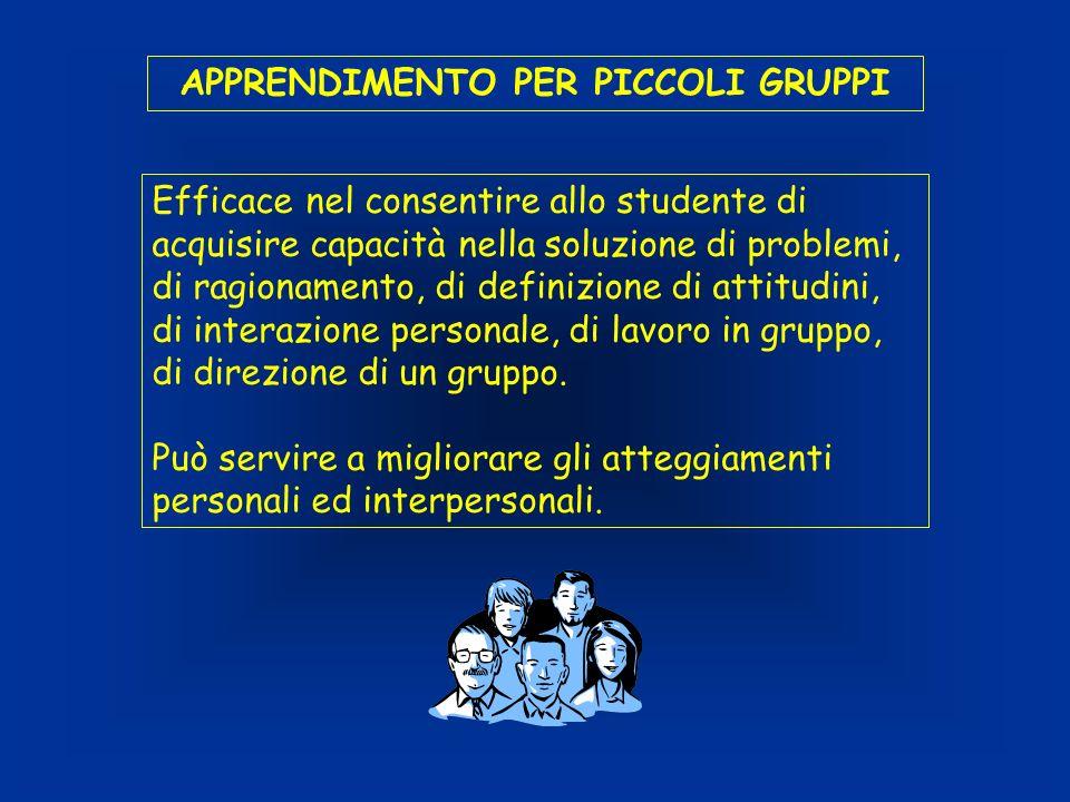 Efficace nel consentire allo studente di acquisire capacità nella soluzione di problemi, di ragionamento, di definizione di attitudini, di interazione personale, di lavoro in gruppo, di direzione di un gruppo.
