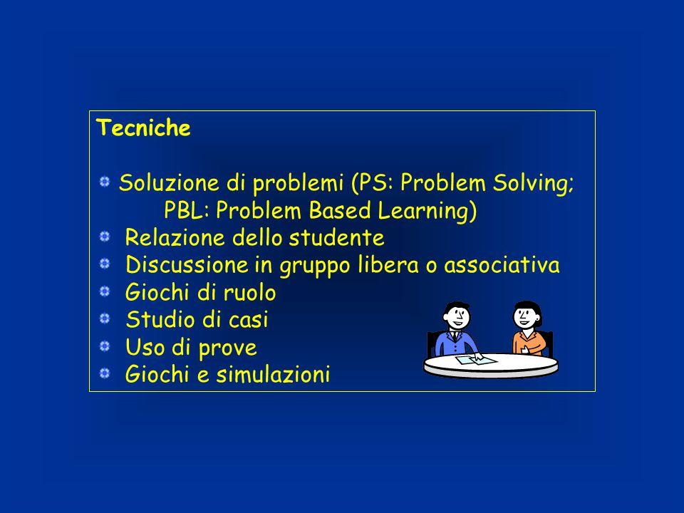 Tecniche Soluzione di problemi (PS: Problem Solving; PBL: Problem Based Learning) Relazione dello studente Discussione in gruppo libera o associativa Giochi di ruolo Studio di casi Uso di prove Giochi e simulazioni