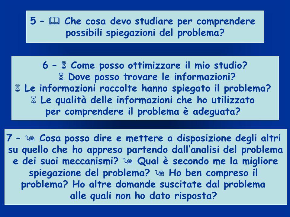 5 – Che cosa devo studiare per comprendere possibili spiegazioni del problema? 6 – Come posso ottimizzare il mio studio? Dove posso trovare le informa