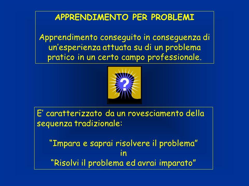 APPRENDIMENTO PER PROBLEMI Apprendimento conseguito in conseguenza di unesperienza attuata su di un problema pratico in un certo campo professionale.