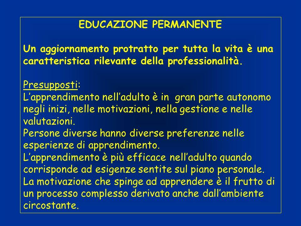 EDUCAZIONE PERMANENTE Un aggiornamento protratto per tutta la vita è una caratteristica rilevante della professionalità. Presupposti: Lapprendimento n
