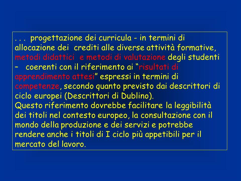 ... progettazione dei curricula - in termini di allocazione dei crediti alle diverse attività formative, metodi didattici e metodi di valutazione degl