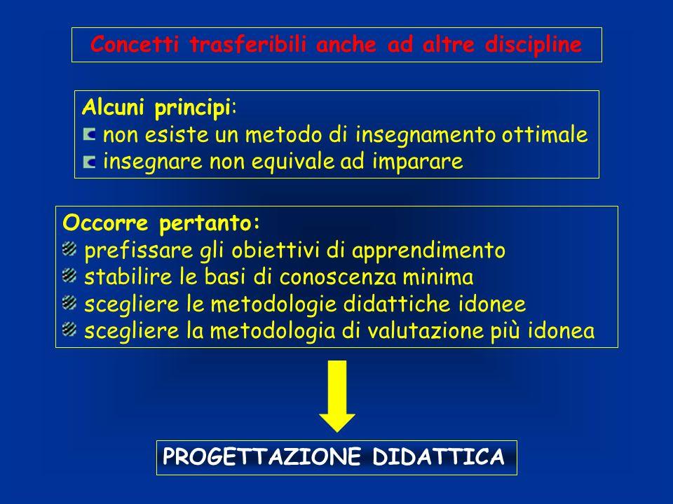 Occorre pertanto: prefissare gli obiettivi di apprendimento stabilire le basi di conoscenza minima scegliere le metodologie didattiche idonee sceglier