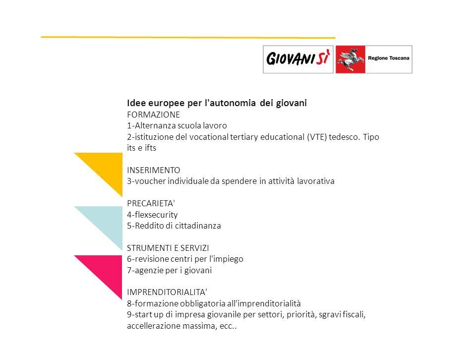 Idee europee per l autonomia dei giovani FORMAZIONE 1-Alternanza scuola lavoro 2-istituzione del vocational tertiary educational (VTE) tedesco.