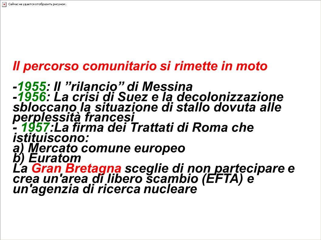 Gli anni Cinquanta: da Messina ai Trattati di Roma Il percorso comunitario si rimette in moto -1955: Il rilancio di Messina -1956: La crisi di Suez e