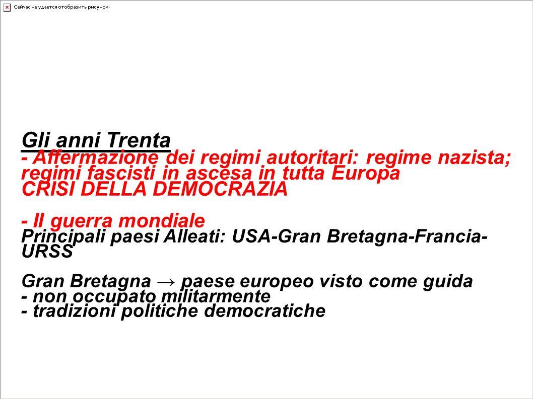Le idee d'Europa unita Gli anni Trenta - Affermazione dei regimi autoritari: regime nazista; regimi fascisti in ascesa in tutta Europa CRISI DELLA DEM