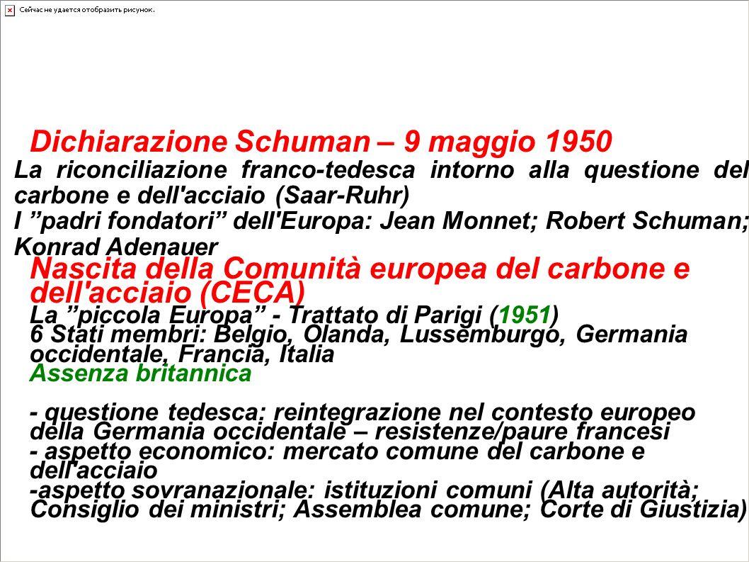 Gli anni Cinquanta: la CED-CEP - Questione del riarmo tedesco – necessità di una difesa lungo il confine con il blocco sovietico - 1951-1954: Negoziati tra i Sei Stati membri della CECA a) per la Comunità europea di difesa (CED) per la creazione di un esercito comune europeo b) per una Comunità politica europea (CEP) basata su una Costituzione comune tentativi falliti nel 1954 per l opposizione francese la questione del riarmo tedesco viene risolta con la creazione dell Unione europea occidentale (1955)