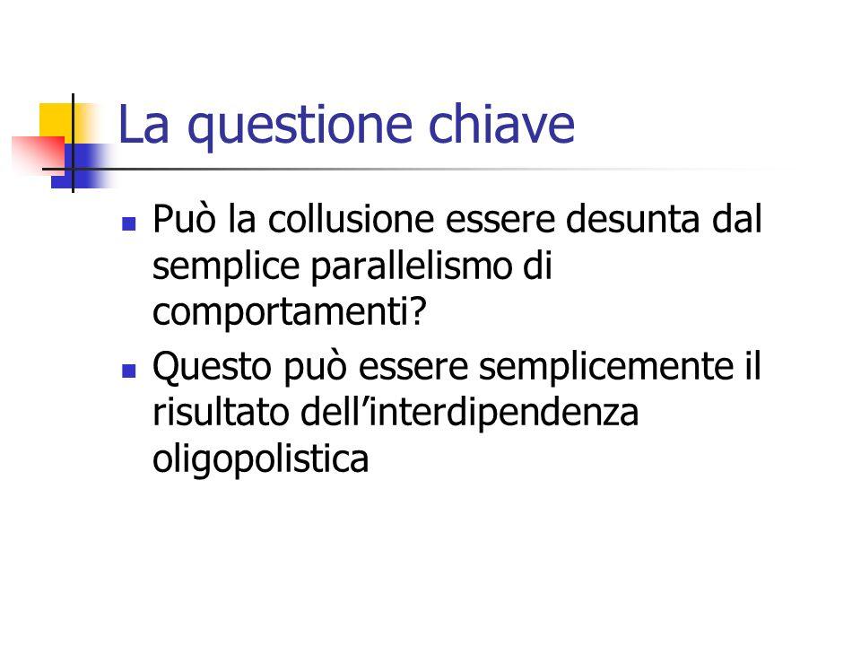 La questione chiave Può la collusione essere desunta dal semplice parallelismo di comportamenti? Questo può essere semplicemente il risultato dellinte