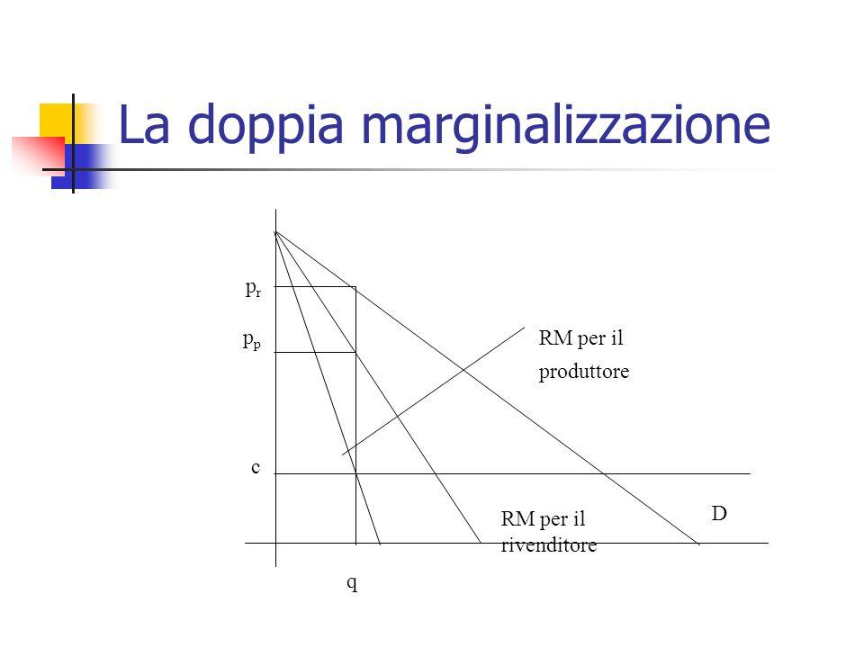 La doppia marginalizzazione prppcprppcp RM per il rivenditore D q RM per il produttore