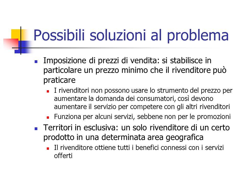 Possibili soluzioni al problema Imposizione di prezzi di vendita: si stabilisce in particolare un prezzo minimo che il rivenditore può praticare I riv