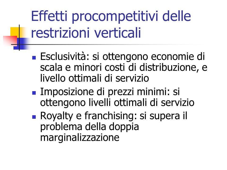 Effetti procompetitivi delle restrizioni verticali Esclusività: si ottengono economie di scala e minori costi di distribuzione, e livello ottimali di