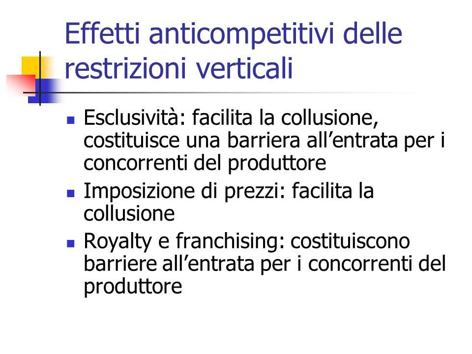 Effetti anticompetitivi delle restrizioni verticali Esclusività: facilita la collusione, costituisce una barriera allentrata per i concorrenti del pro