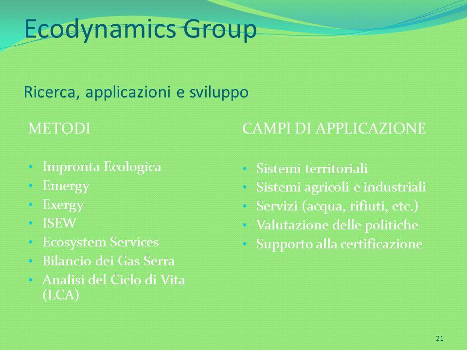 Ecodynamics Group Ricerca, applicazioni e sviluppo METODI Impronta Ecologica Emergy Exergy ISEW Ecosystem Services Bilancio dei Gas Serra Analisi del