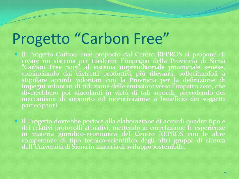 Progetto Carbon Free Il Progetto Carbon Free proposto dal Centro REPROS si propone di creare un sistema per trasferire limpegno della Provincia di Sie