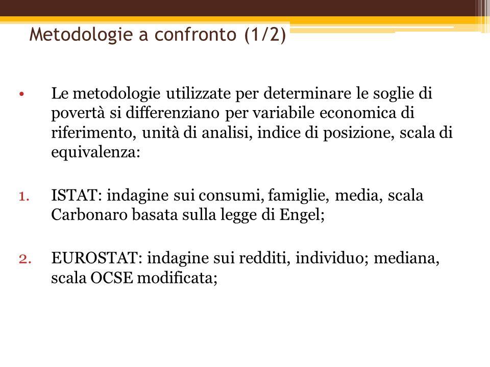 Metodologie a confronto (1/2) Le metodologie utilizzate per determinare le soglie di povertà si differenziano per variabile economica di riferimento,