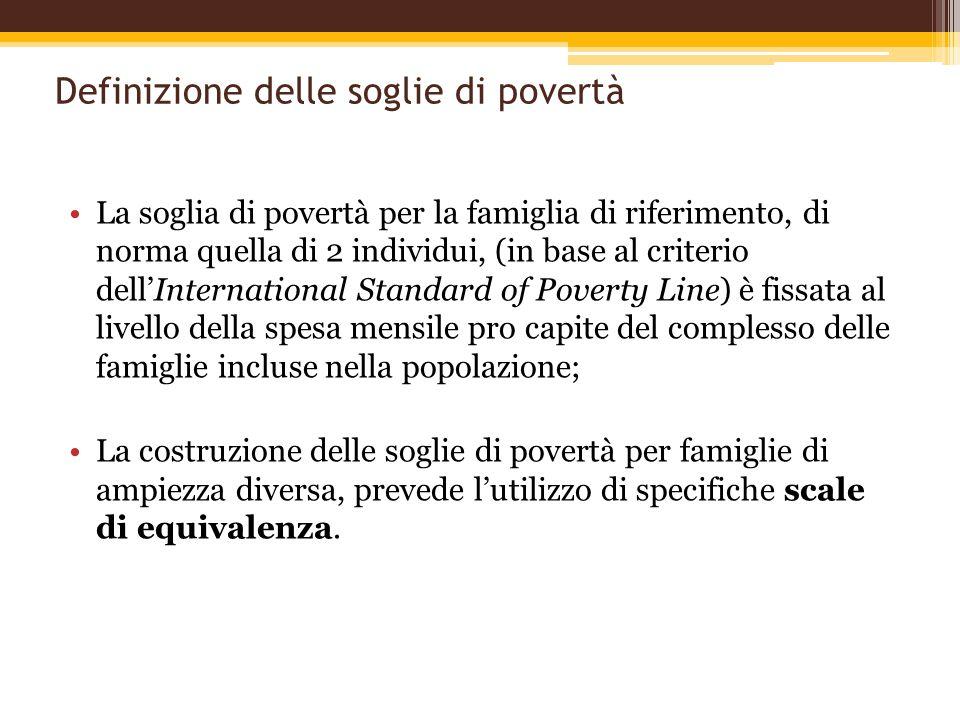 Definizione delle soglie di povertà La soglia di povertà per la famiglia di riferimento, di norma quella di 2 individui, (in base al criterio dellInte
