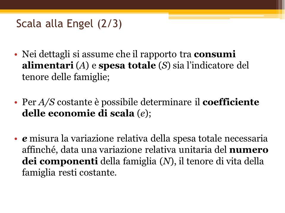 Scala alla Engel (2/3) Nei dettagli si assume che il rapporto tra consumi alimentari (A) e spesa totale (S) sia lindicatore del tenore delle famiglie;