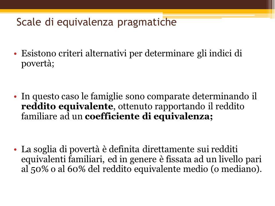 Scale di equivalenza pragmatiche Esistono criteri alternativi per determinare gli indici di povertà; In questo caso le famiglie sono comparate determi