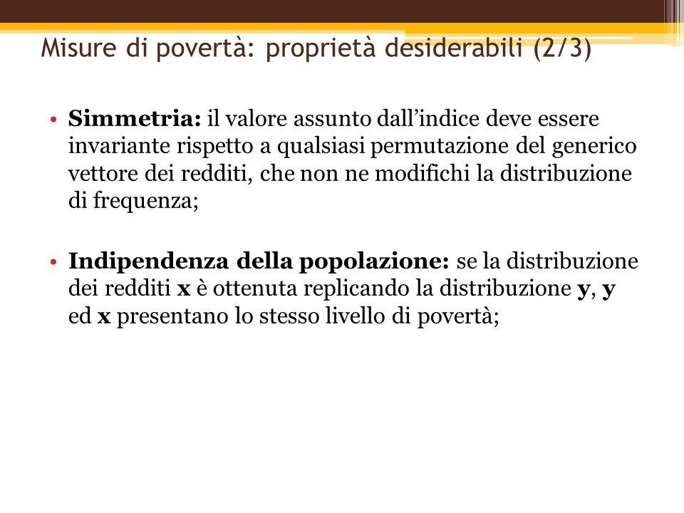 Misure di povertà: proprietà desiderabili (2/3) Simmetria: il valore assunto dallindice deve essere invariante rispetto a qualsiasi permutazione del g