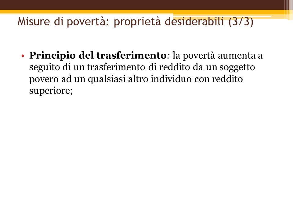 Misure di povertà: proprietà desiderabili (3/3) Principio del trasferimento: la povertà aumenta a seguito di un trasferimento di reddito da un soggett