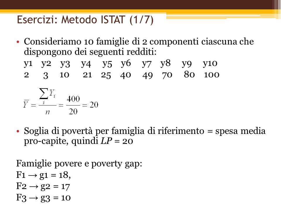 Esercizi: Metodo ISTAT (1/7) Consideriamo 10 famiglie di 2 componenti ciascuna che dispongono dei seguenti redditi: y1 y2 y3 y4 y5 y6 y7 y8 y9 y10 2 3