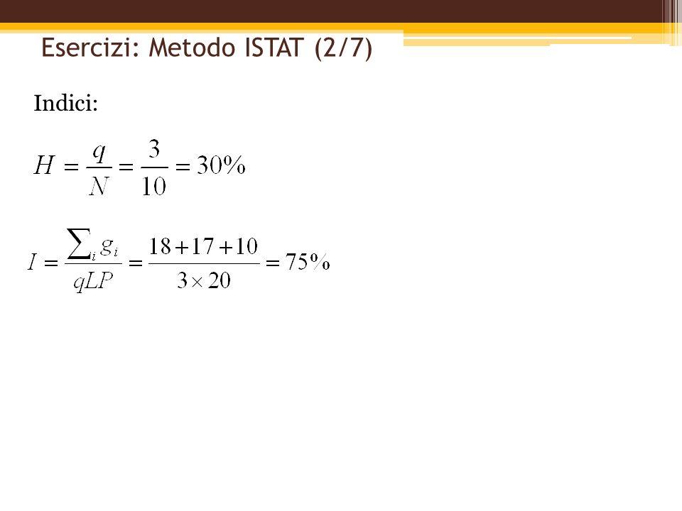 Esercizi: Metodo ISTAT (2/7) Indici: