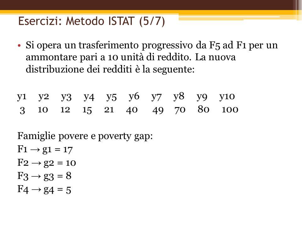 Esercizi: Metodo ISTAT (5/7) Si opera un trasferimento progressivo da F5 ad F1 per un ammontare pari a 10 unità di reddito. La nuova distribuzione dei