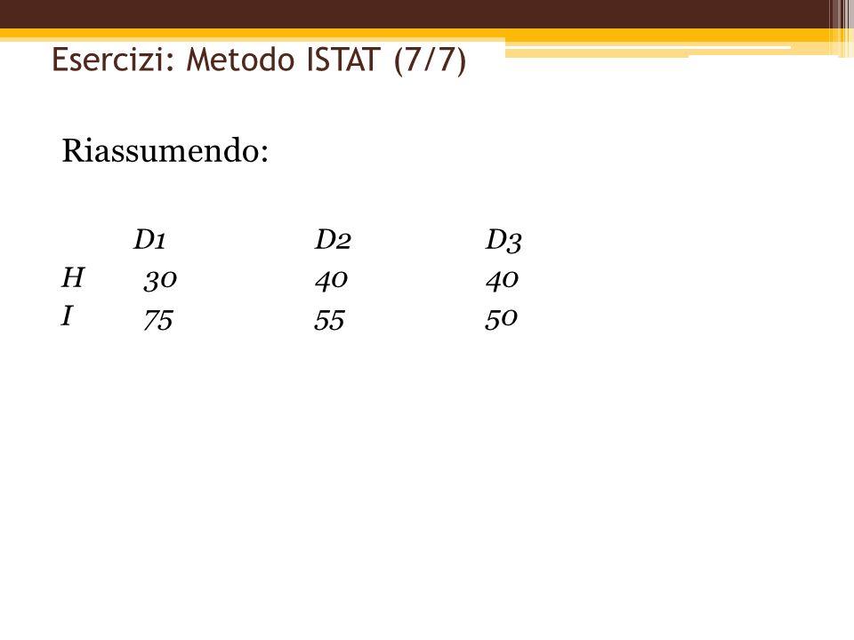 Esercizi: Metodo ISTAT (7/7) Riassumendo: D1 D2 D3 H 30 40 40 I 75 55 50