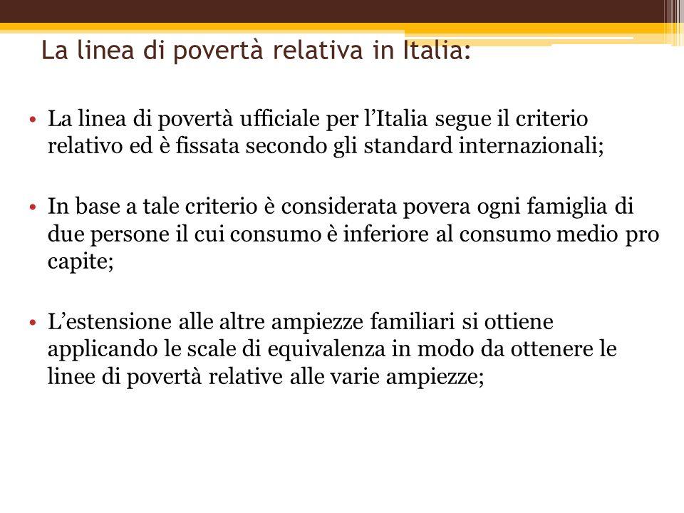 La linea di povertà relativa in Italia: La linea di povertà ufficiale per lItalia segue il criterio relativo ed è fissata secondo gli standard interna