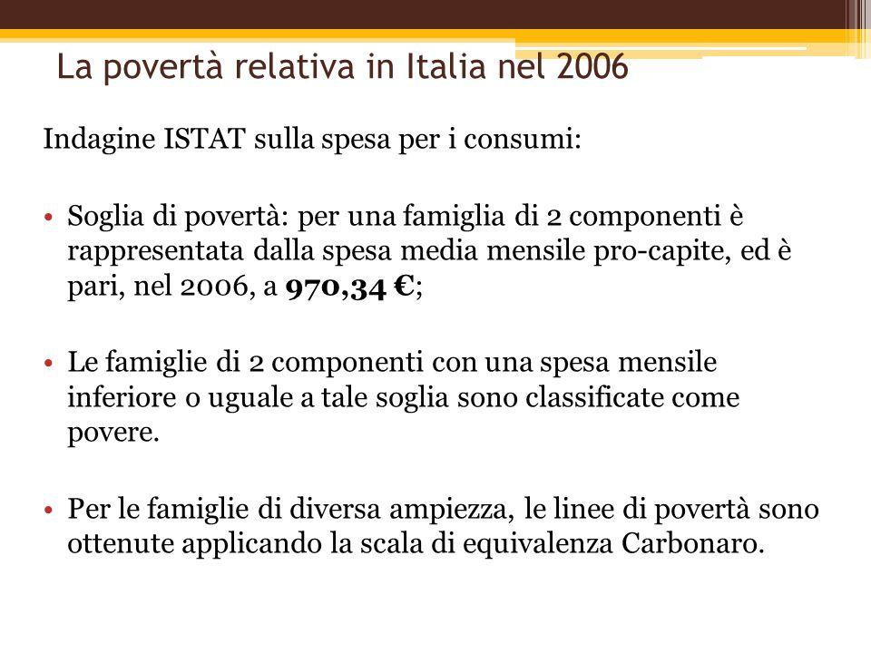 La povertà relativa in Italia nel 2006 Indagine ISTAT sulla spesa per i consumi: Soglia di povertà: per una famiglia di 2 componenti è rappresentata d