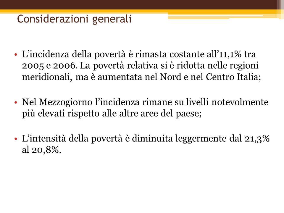 Considerazioni generali Lincidenza della povertà è rimasta costante all11,1% tra 2005 e 2006. La povertà relativa si è ridotta nelle regioni meridiona