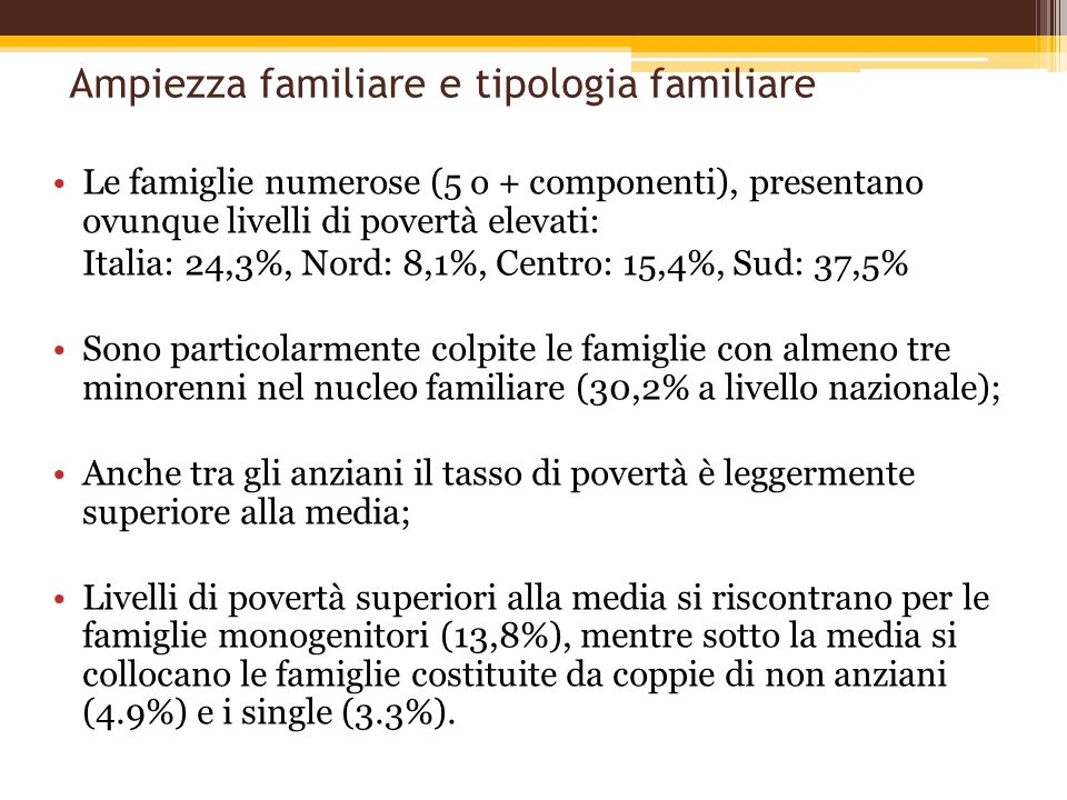 Ampiezza familiare e tipologia familiare Le famiglie numerose (5 o + componenti), presentano ovunque livelli di povertà elevati: Italia: 24,3%, Nord:
