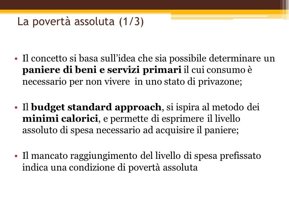 La povertà assoluta (1/3) Il concetto si basa sullidea che sia possibile determinare un paniere di beni e servizi primari il cui consumo è necessario