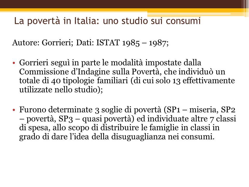 La povertà in Italia: uno studio sui consumi Autore: Gorrieri; Dati: ISTAT 1985 – 1987; Gorrieri seguì in parte le modalità impostate dalla Commission