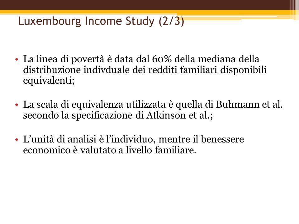 Luxembourg Income Study (2/3) La linea di povertà è data dal 60% della mediana della distribuzione indivduale dei redditi familiari disponibili equiva