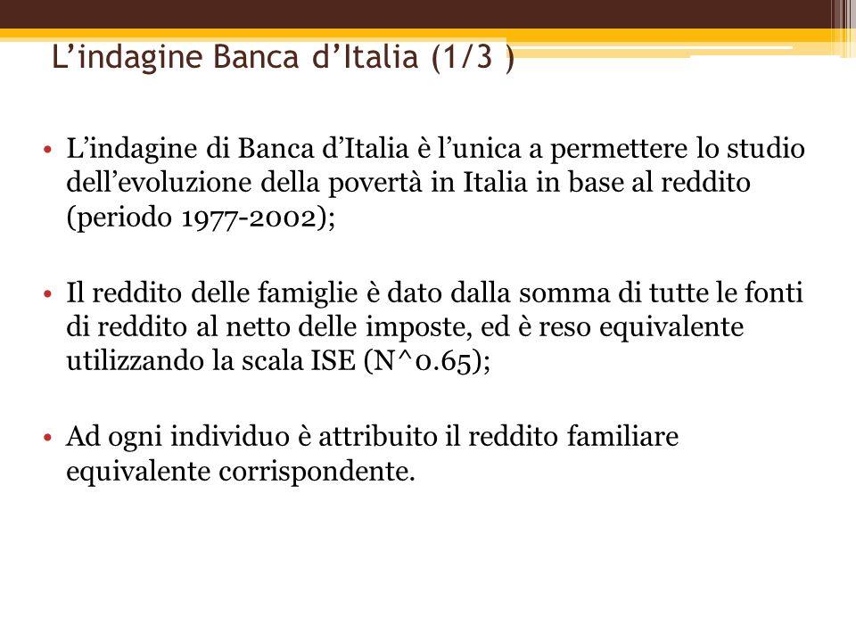 Lindagine Banca dItalia (1/3 ) Lindagine di Banca dItalia è lunica a permettere lo studio dellevoluzione della povertà in Italia in base al reddito (p