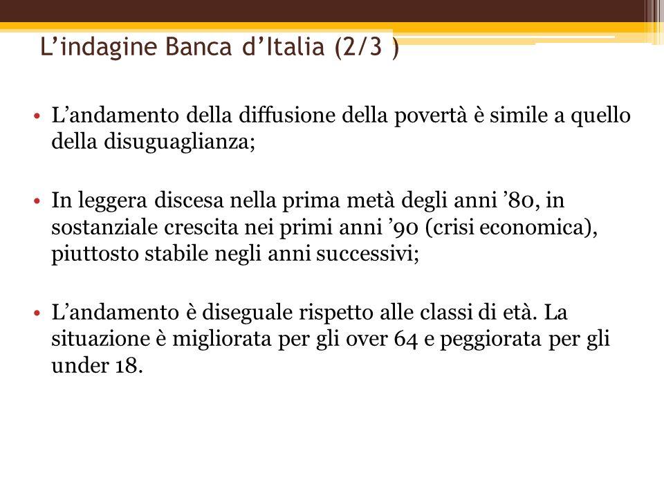 Lindagine Banca dItalia (2/3 ) Landamento della diffusione della povertà è simile a quello della disuguaglianza; In leggera discesa nella prima metà d