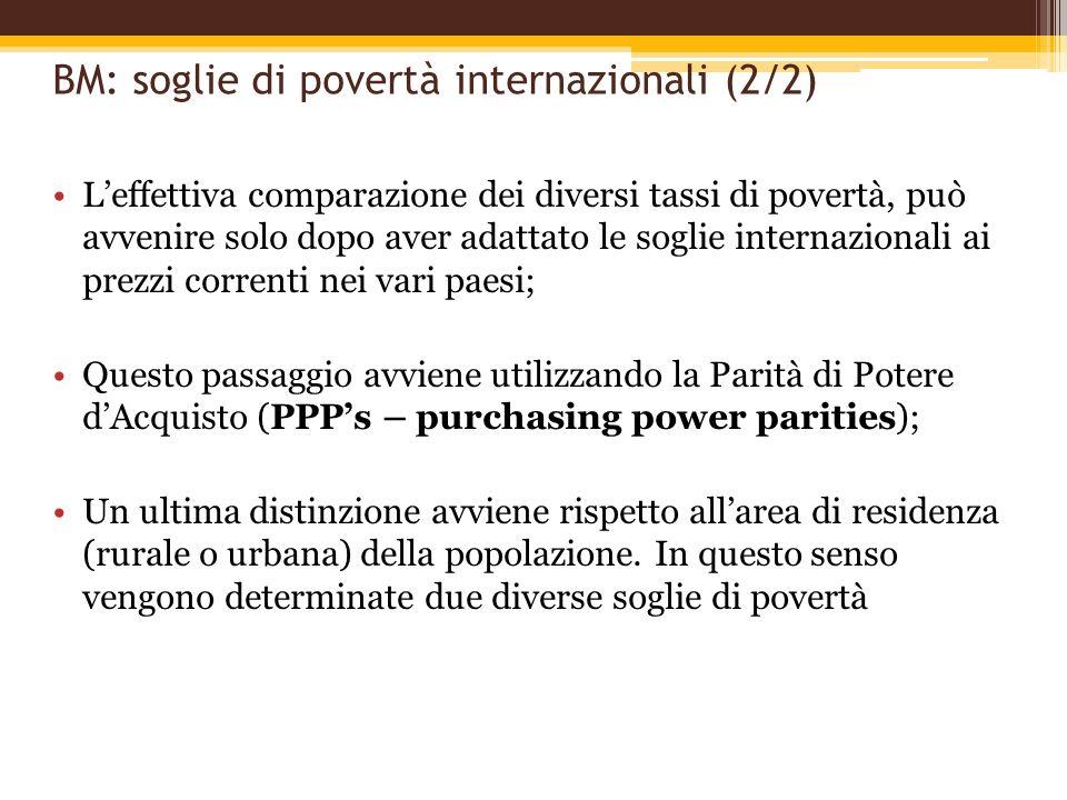 BM: soglie di povertà internazionali (2/2) Leffettiva comparazione dei diversi tassi di povertà, può avvenire solo dopo aver adattato le soglie intern