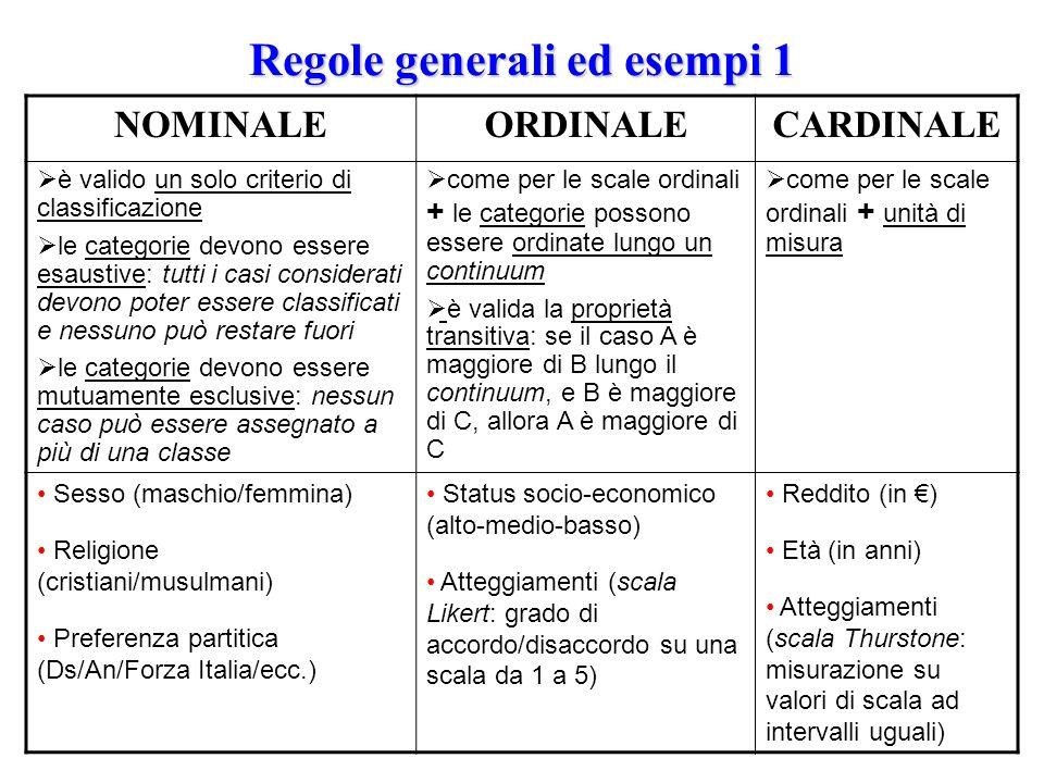 Regole generali ed esempi 1 NOMINALEORDINALECARDINALE è valido un solo criterio di classificazione le categorie devono essere esaustive: tutti i casi