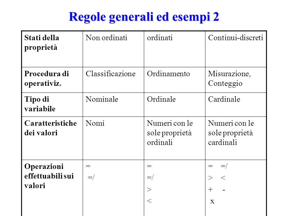 Regole generali ed esempi 2 Stati della proprietà Non ordinatiordinatiContinui-discreti Procedura di operativiz. ClassificazioneOrdinamentoMisurazione