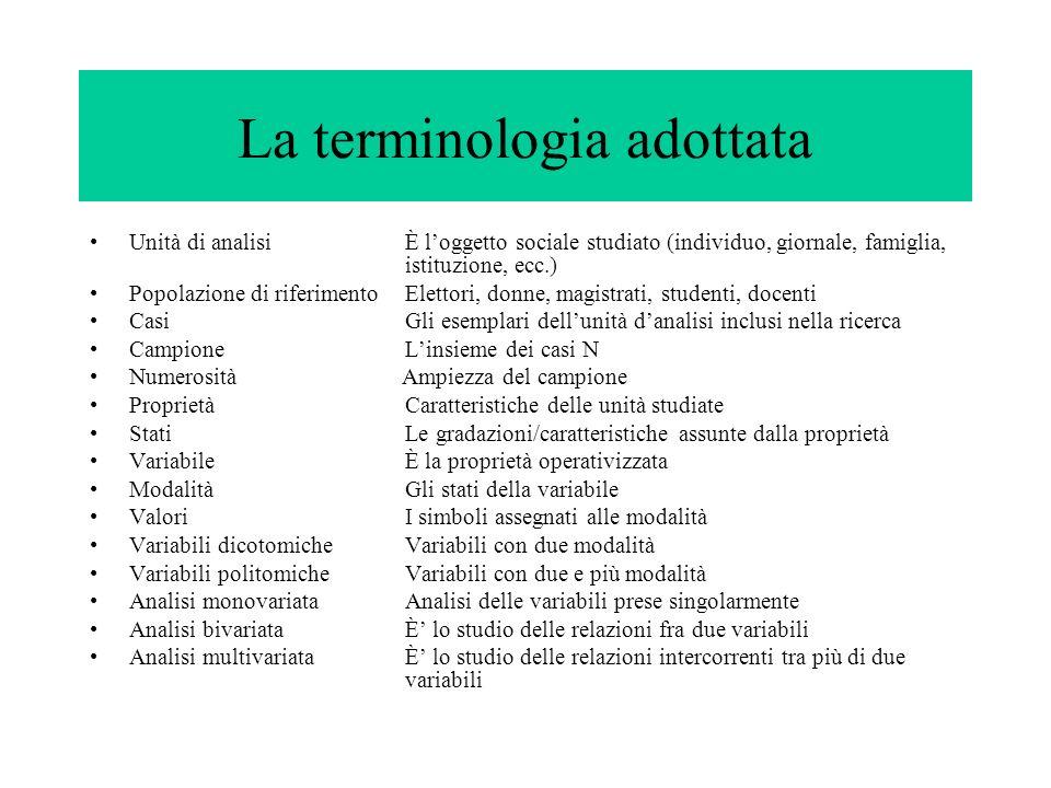 La terminologia adottata Unità di analisiÈ loggetto sociale studiato (individuo, giornale, famiglia, istituzione, ecc.) Popolazione di riferimentoElet