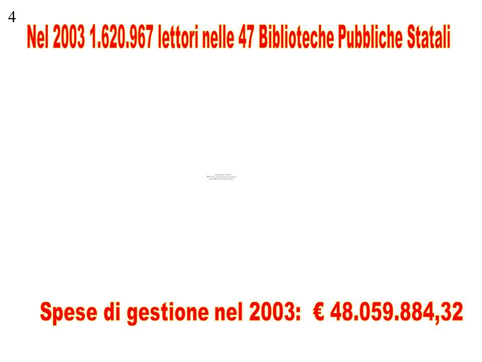 21,3 % delle biblioteche (più di una biblioteca su 5) meno di 2000 volumi 2,6 % delle biblioteche (328) oltre 100.000 volumi.