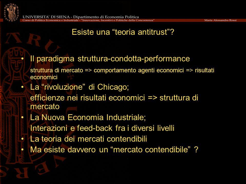 Esiste una teoria antitrust.