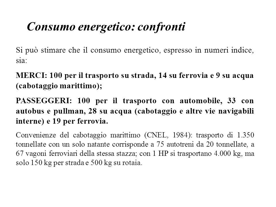 Si può stimare che il consumo energetico, espresso in numeri indice, sia: MERCI: 100 per il trasporto su strada, 14 su ferrovia e 9 su acqua (cabotagg