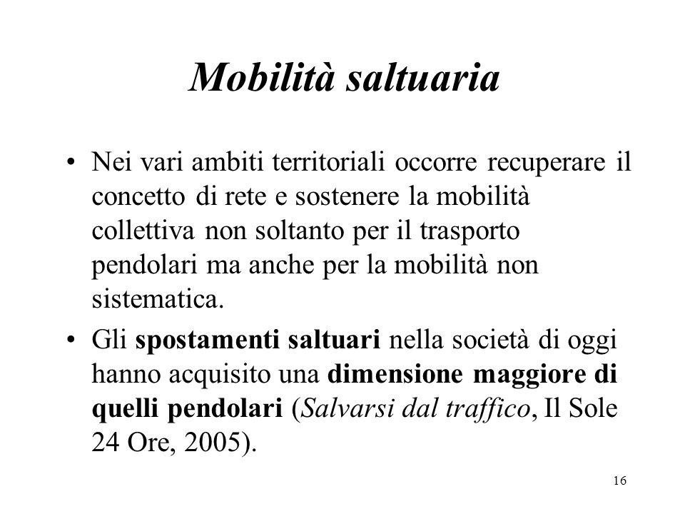 Mobilità saltuaria Nei vari ambiti territoriali occorre recuperare il concetto di rete e sostenere la mobilità collettiva non soltanto per il trasport