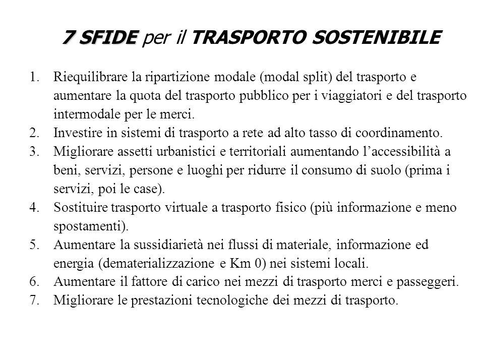 7 SFIDE 7 SFIDE per il TRASPORTO SOSTENIBILE 1.Riequilibrare la ripartizione modale (modal split) del trasporto e aumentare la quota del trasporto pub