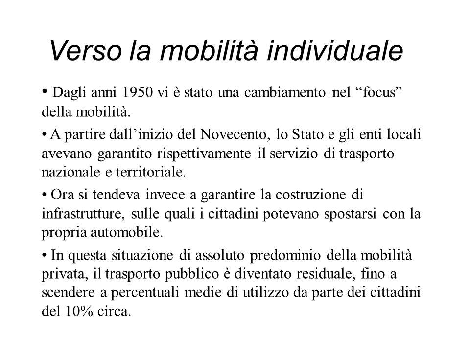 Verso la mobilità individuale Dagli anni 1950 vi è stato una cambiamento nel focus della mobilità. A partire dallinizio del Novecento, lo Stato e gli