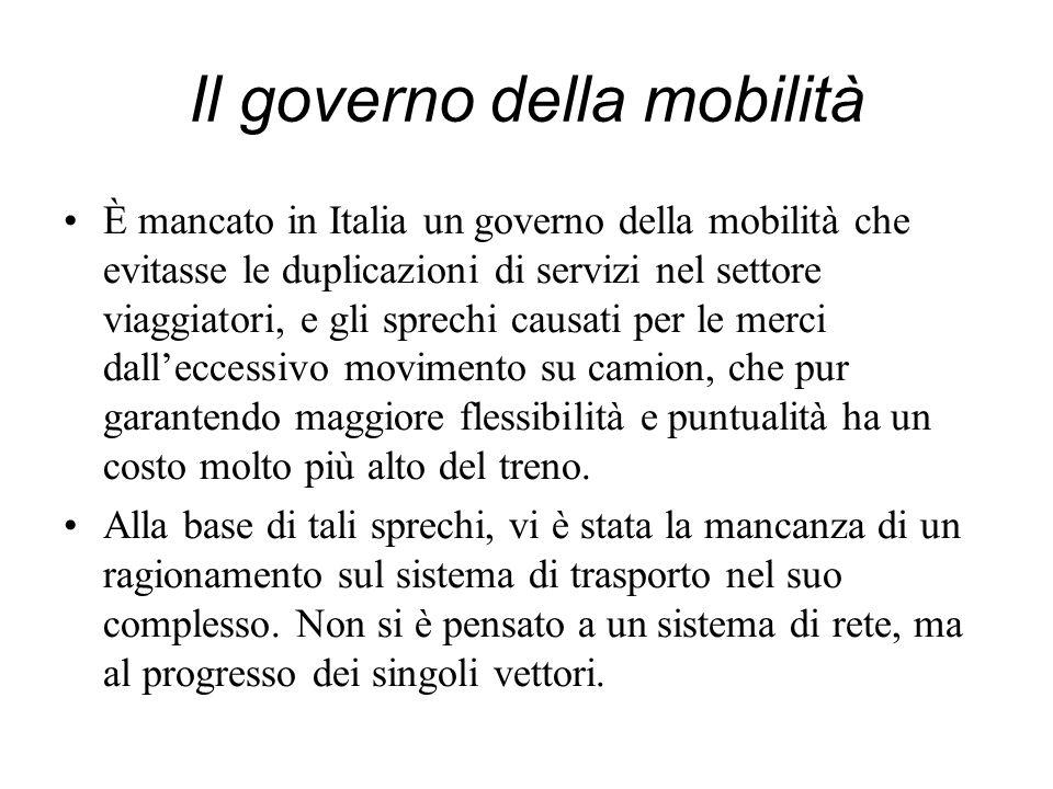 Il governo della mobilità È mancato in Italia un governo della mobilità che evitasse le duplicazioni di servizi nel settore viaggiatori, e gli sprechi
