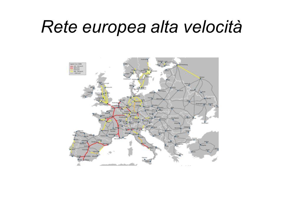 Rete europea alta velocità