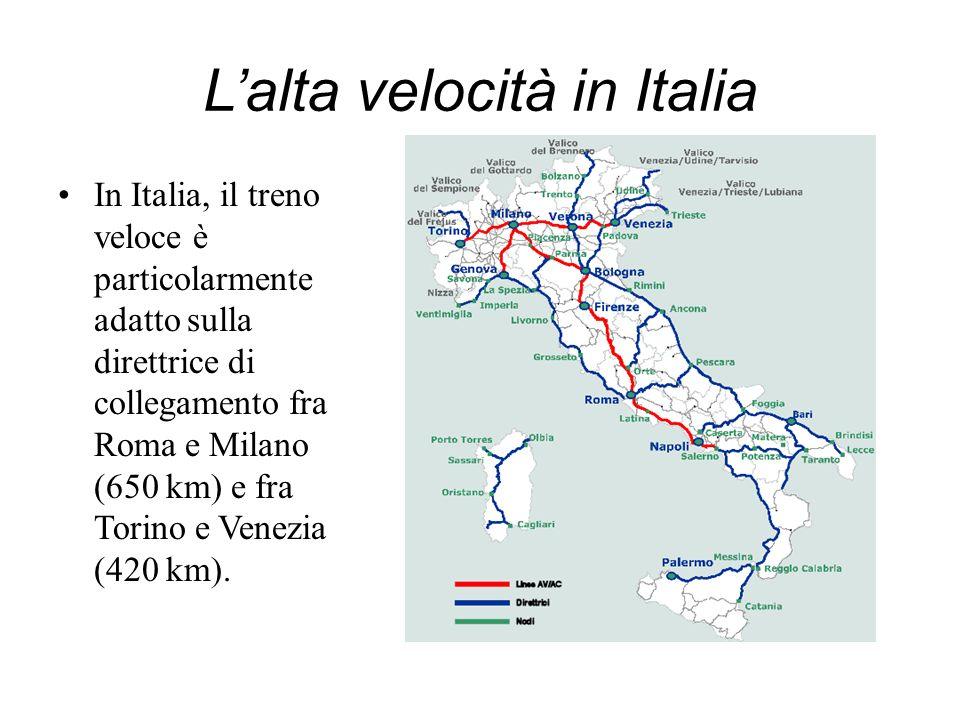 Lalta velocità in Italia In Italia, il treno veloce è particolarmente adatto sulla direttrice di collegamento fra Roma e Milano (650 km) e fra Torino
